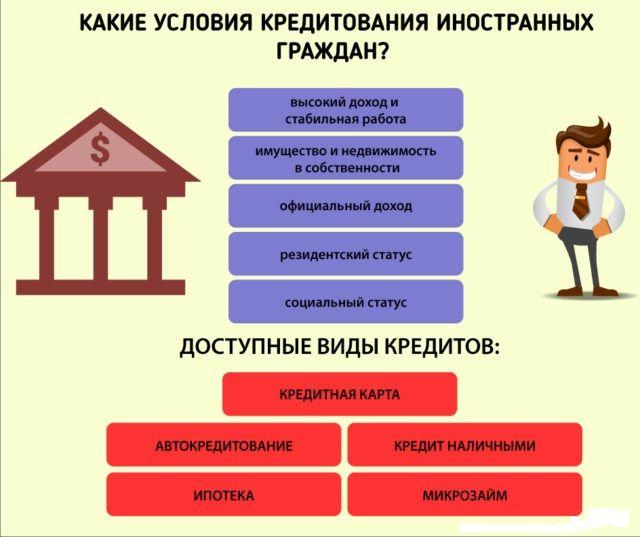 Онлайн калькулятор почта банк потребительский кредит 2020