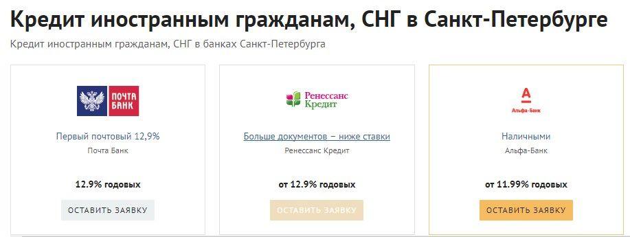 Кредиты иностранным гражданам в Санкт-Петербурге