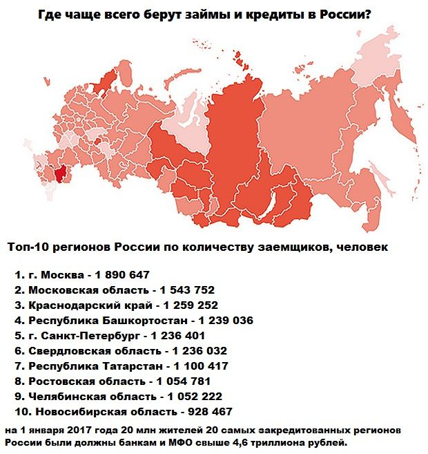 Почему займы на карту без отказа стали столь популярными в России?