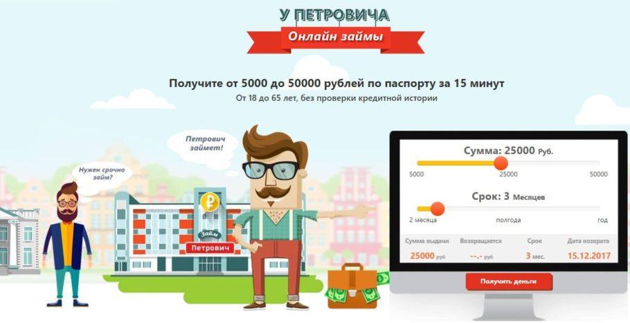 Микрозайм без отказа и проверки кредитной истории онлайн
